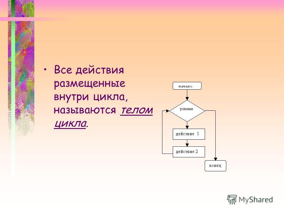 Алгоритмов реализация циклической