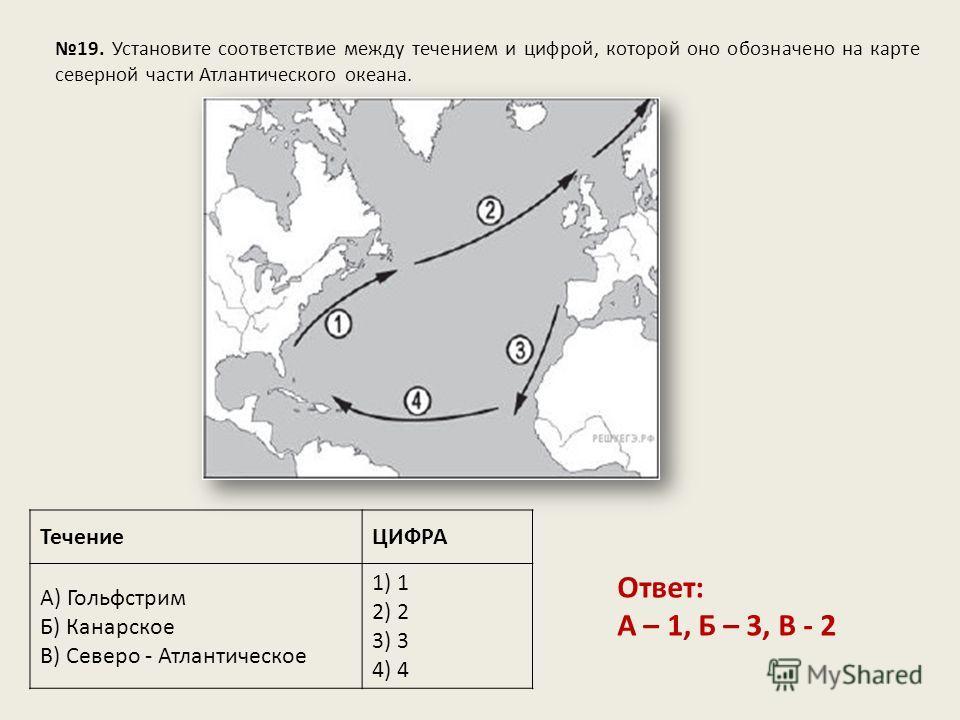 19. Установите соответствие между течением и цифрой, которой оно обозначено на карте северной части Атлантического океана. ТечениеЦИФРА А) Гольфстрим Б) Канарское В) Северо - Атлантическое 1) 1 2) 2 3) 3 4) 4 Ответ: А – 1, Б – 3, В - 2