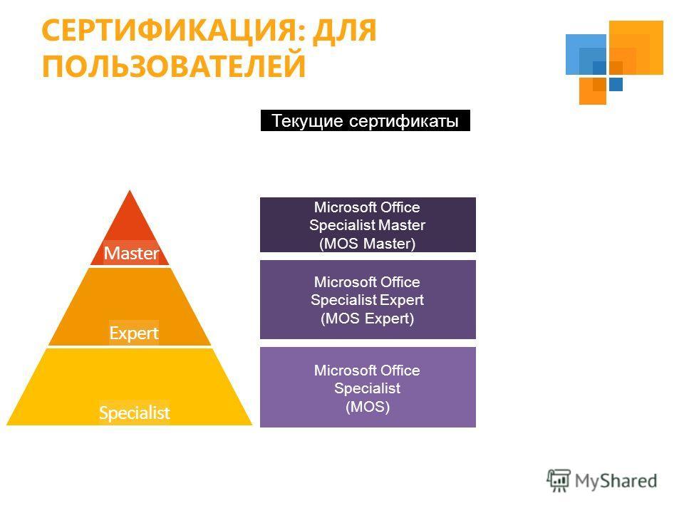 Microsoft Office Specialist Master (MOS Master) Microsoft Office Specialist Expert (MOS Expert) Microsoft Office Specialist (MOS) Текущие сертификаты Master Expert Specialist CЕРТИФИКАЦИЯ: ДЛЯ ПОЛЬЗОВАТЕЛЕЙ
