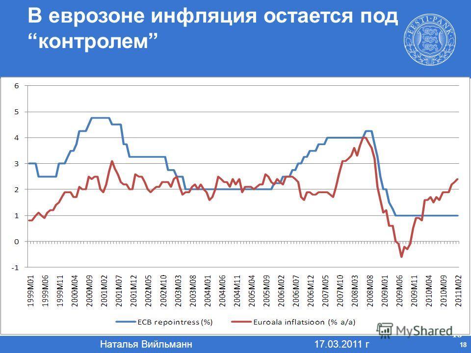 Наталья Вийльманн 17.03.2011 г 18 В еврозоне инфляция остается подконтролем