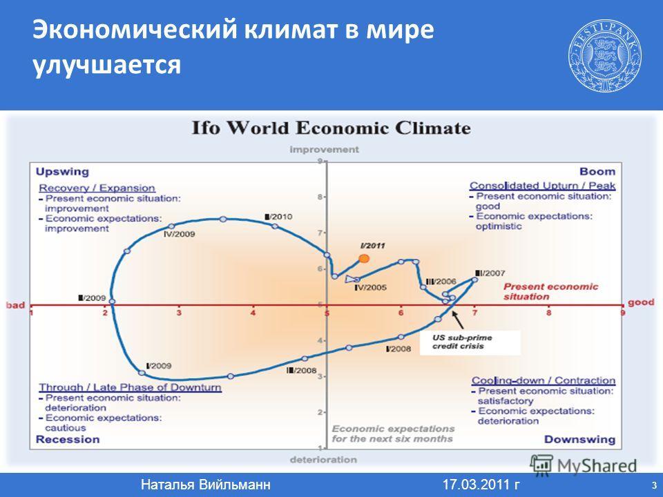 Наталья Вийльманн 17.03.2011 г 3 Экономический климат в мире улучшается
