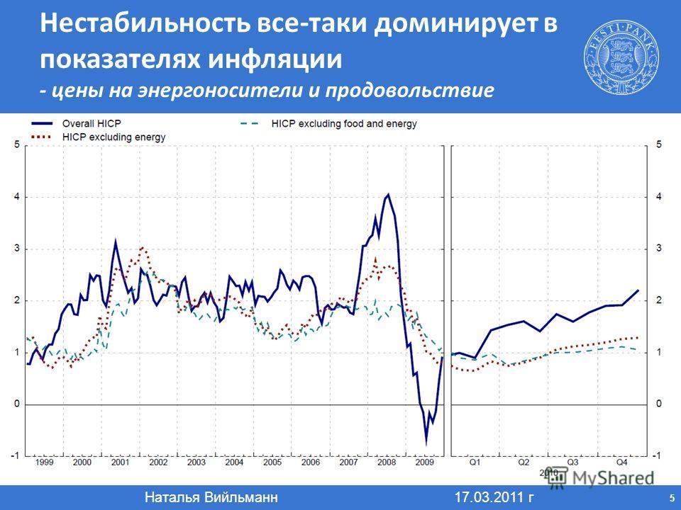 Наталья Вийльманн 17.03.2011 г 5 Нестабильность все-таки доминирует в показателях инфляции - цены на энергоносители и продовольствие