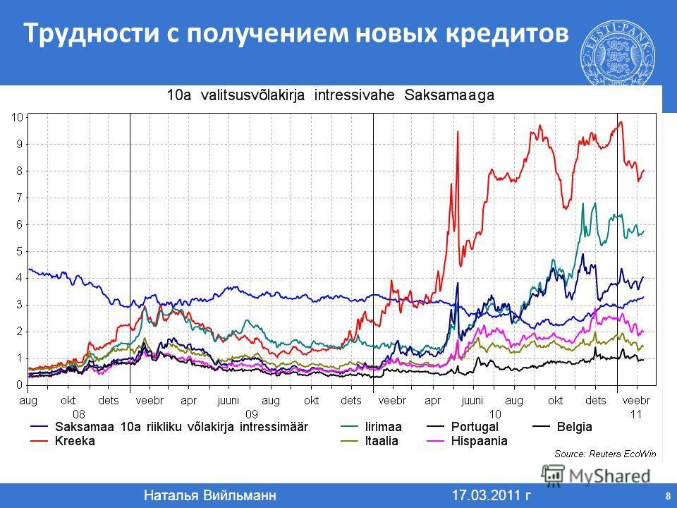 Наталья Вийльманн 17.03.2011 г 8 Трудности с получением новых кредитов
