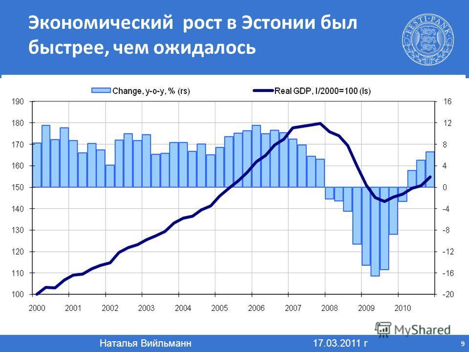 Наталья Вийльманн 17.03.2011 г 9 Экономический рост в Эстонии был быстрее, чем ожидалось