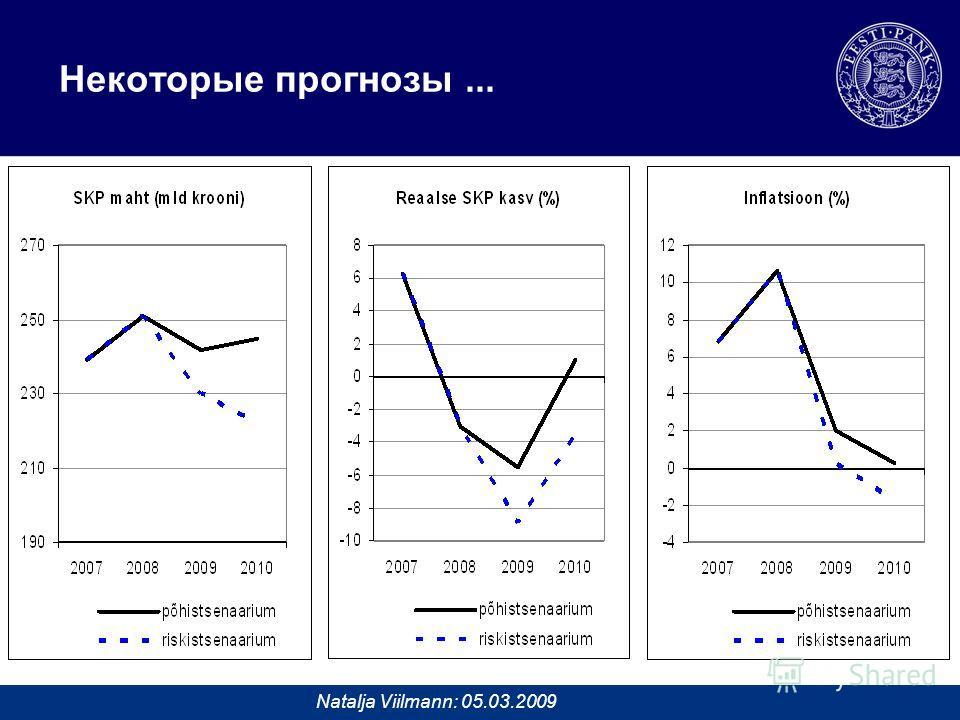 Natalja Viilmann: 05.03.2009 Некоторые прогнозы...