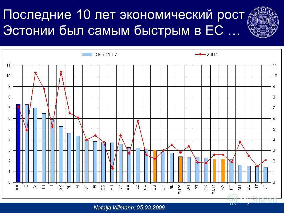 Natalja Viilmann: 05.03.2009 Последние 10 лет экономический рост Эстонии был самым быстрым в ЕС …