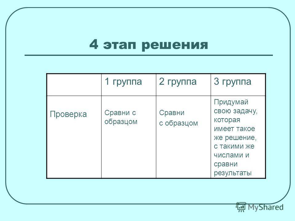 4 этап решения 1 группа2 группа3 группа Проверка Сравни с образцом Сравни с образцом Придумай свою задачу, которая имеет такое же решение, с такими же числами и сравни результаты