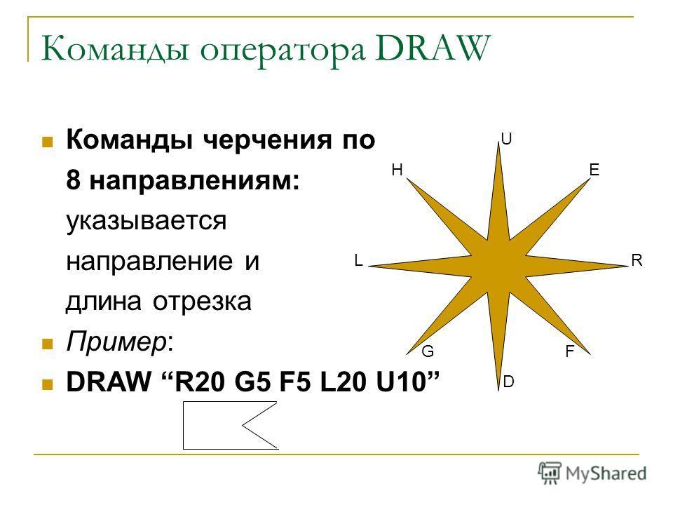 Команды оператора DRAW Команды черчения по 8 направлениям: указывается направление и длина отрезка Пример: DRAW R20 G5 F5 L20 U10 U H E L R G F D