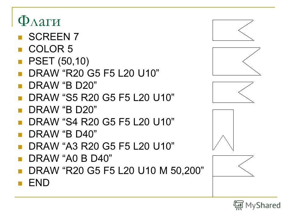 Флаги SCREEN 7 COLOR 5 PSET (50,10) DRAW R20 G5 F5 L20 U10 DRAW B D20 DRAW S5 R20 G5 F5 L20 U10 DRAW B D20 DRAW S4 R20 G5 F5 L20 U10 DRAW B D40 DRAW A3 R20 G5 F5 L20 U10 DRAW A0 B D40 DRAW R20 G5 F5 L20 U10 M 50,200 END