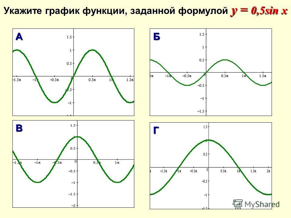 Укажите график функции, заданной формулой у = 0,5sin x В ГБА
