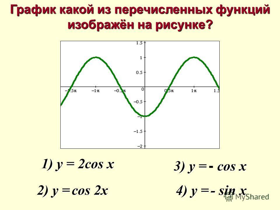 График какой из перечисленных функций изображён на рисунке? 1) y = 2cos x 2) y =cos 2x 2) y = cos 2x 4) y =- sin x 4) y = - sin x 3) y =cos x 3) y = - cos x