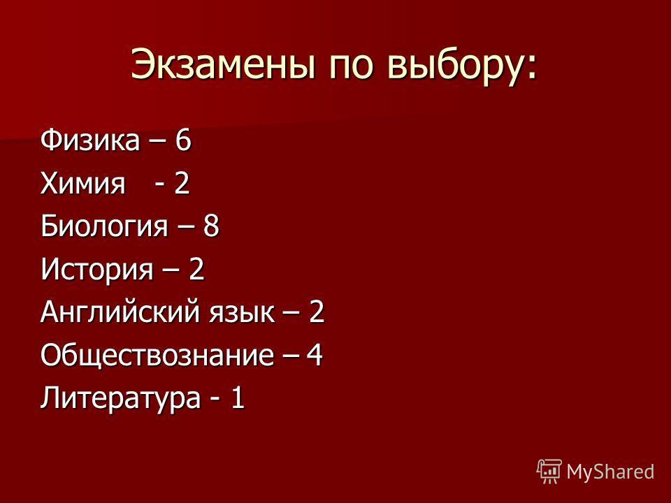 Экзамены по выбору: Физика – 6 Химия - 2 Биология – 8 История – 2 Английский язык – 2 Обществознание – 4 Литература - 1