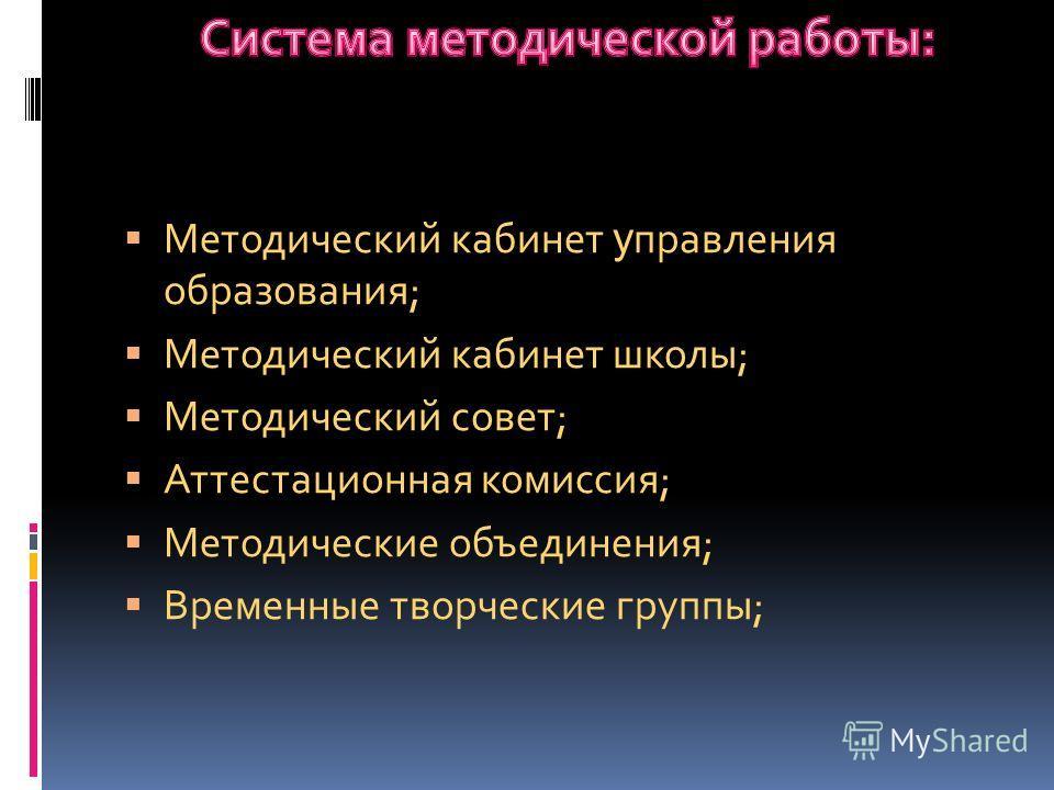 Методический кабинет у правления образования; Методический кабинет школы; Методический совет; Аттестационная комиссия; Методические объединения; Временные творческие группы;