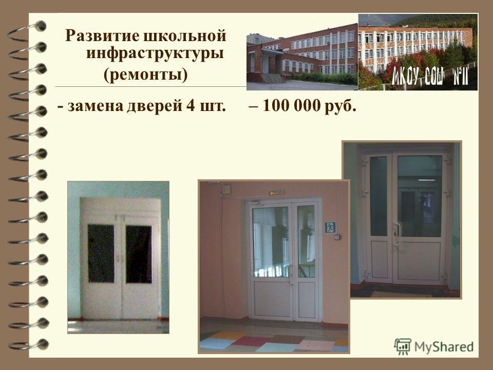 Развитие школьной инфраструктуры (ремонты) - замена дверей 4 шт. – 100 000 руб.
