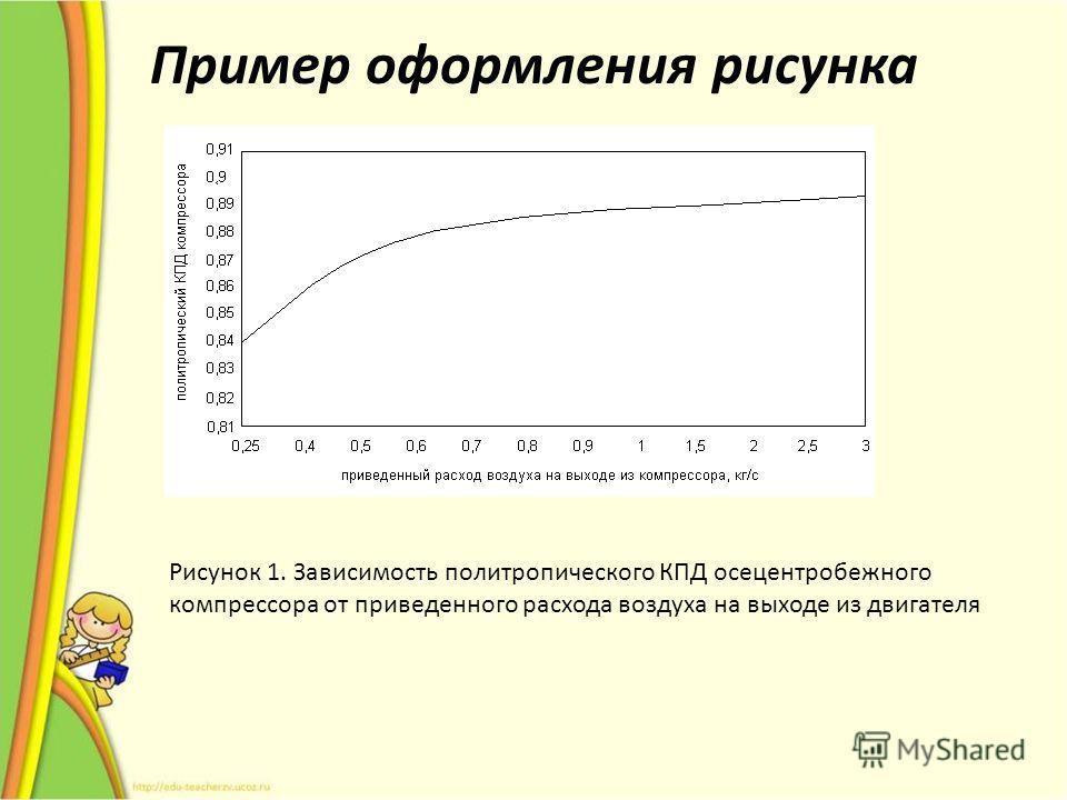 Пример оформления рисунка Рисунок 1. Зависимость политропического КПД осецентробежного компрессора от приведенного расхода воздуха на выходе из двигателя