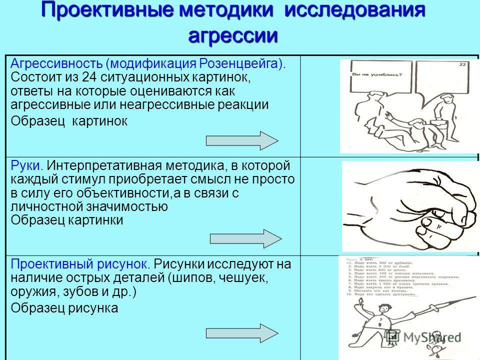 8 Проективные методики исследования агрессии Агрессивность (модификация Розенцвейга). Состоит из 24 ситуационных картинок, ответы на которые оцениваются как агрессивные или неагрессивные реакции Образец картинок Руки. Интерпретативная методика, в кот