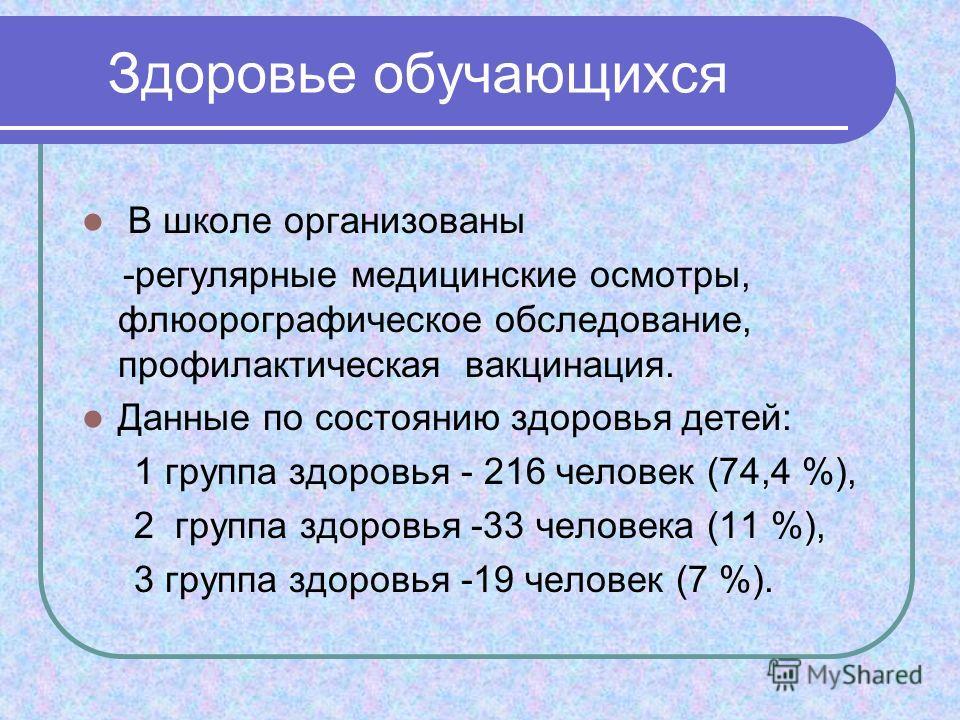 В школе организованы -регулярные медицинские осмотры, флюорографическое обследование, профилактическая вакцинация. Данные по состоянию здоровья детей: 1 группа здоровья - 216 человек (74,4 %), 2 группа здоровья -33 человека (11 %), 3 группа здоровья