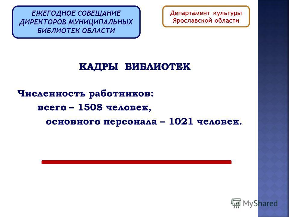 Численность работников: всего – 1508 человек, основного персонала – 1021 человек. ЕЖЕГОДНОЕ СОВЕЩАНИЕ ДИРЕКТОРОВ МУНИЦИПАЛЬНЫХ БИБЛИОТЕК ОБЛАСТИ Департамент культуры Ярославской области