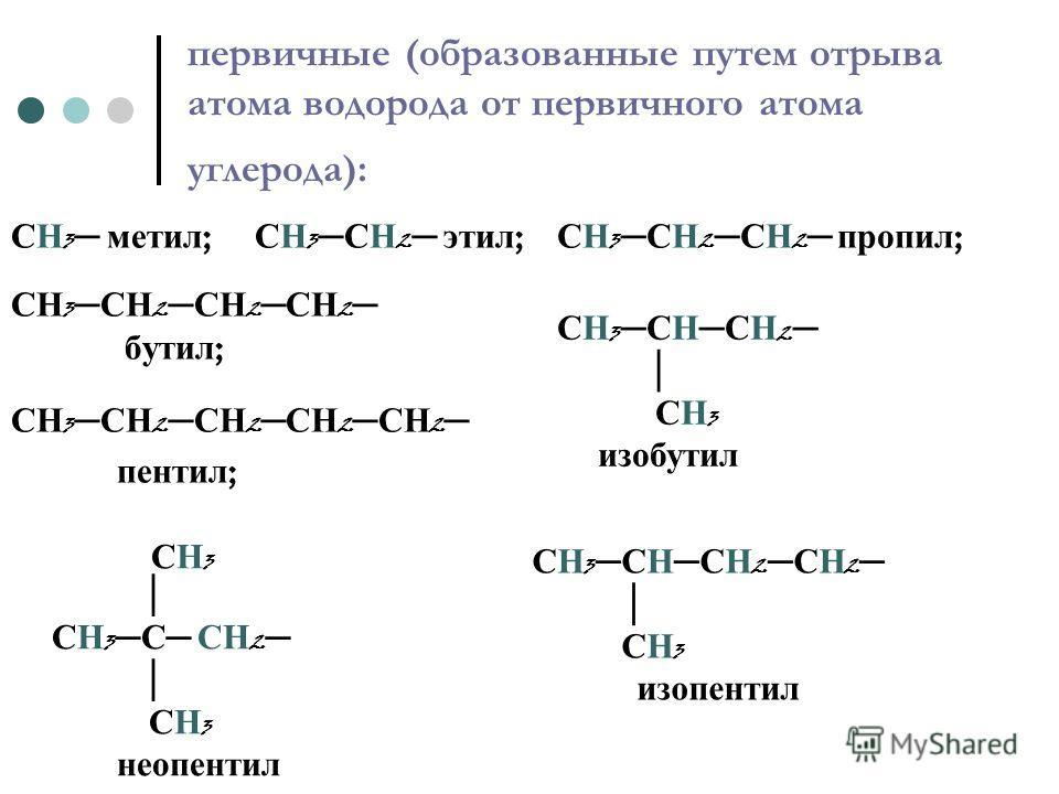 первичные (образованные путем отрыва атома водорода от первичного атома углерода): СН 3 СН 2 СН 2 СН 2 СН 2 пентил ; СН 3 СН 2 СН 2 СН 2 б утил ; СН 3 С Н 3 С С Н 2 С Н 3 неопентил СН 3 СН 2 СН 2 п ропил ; СН 3 СН СН 2 С Н 3 и зобутил СН 3 СН СН 2 СН