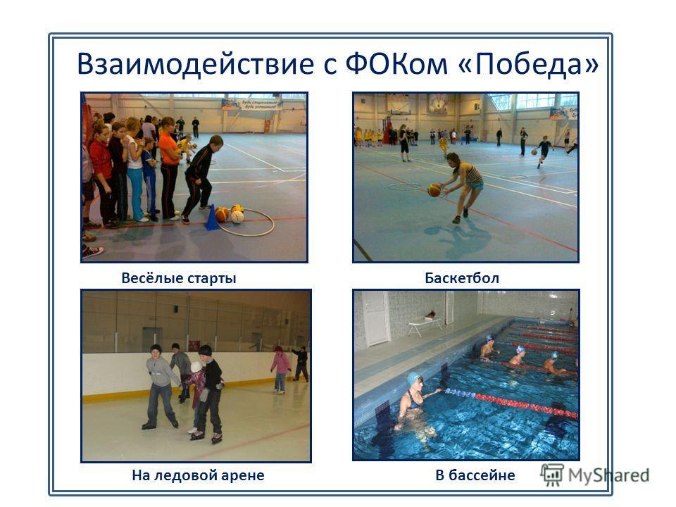 Взаимодействие с ФОКом «Победа» Весёлые стартыБаскетбол В бассейнеНа ледовой арене