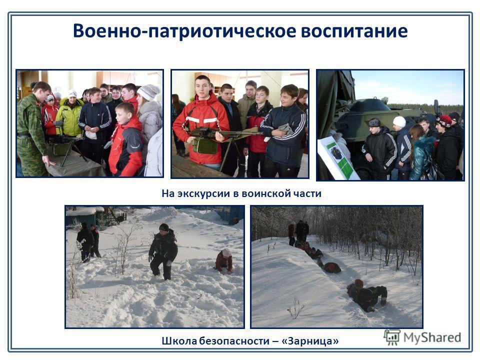 Военно-патриотическое воспитание На экскурсии в воинской части Школа безопасности – «Зарница»