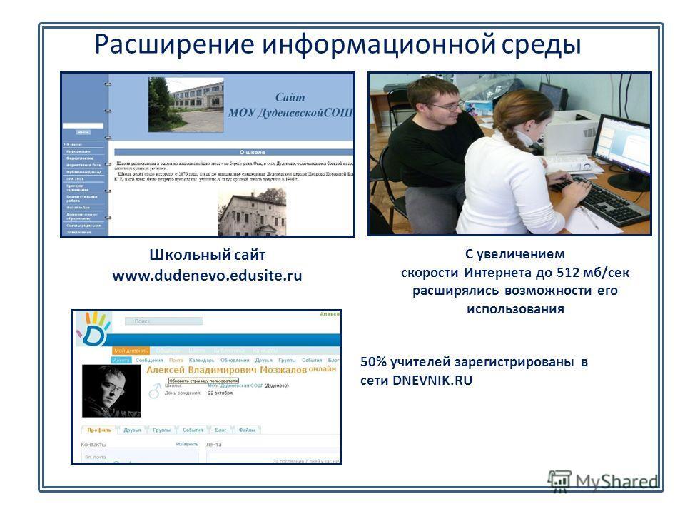 Расширение информационной среды Школьный сайт www.dudenevo.edusite.ru С увеличением скорости Интернета до 512 мб/сек расширялись возможности его использования 50% учителей зарегистрированы в сети DNEVNIK.RU