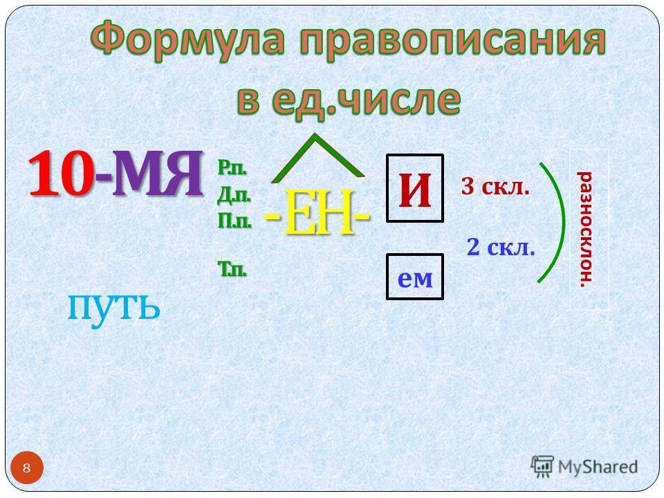 10- МЯ путь Р.п.Р.п.Д.п.Д.п.П.п.П.п.Т.п.Т.п.Р.п.Р.п.Д.п.Д.п.П.п.П.п.Т.п.Т.п. - ЕН - И ем 3 скл. 2 скл. разносклон. 8