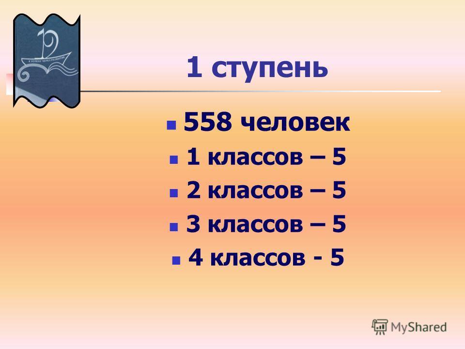 1 ступень 558 человек 1 классов – 5 2 классов – 5 3 классов – 5 4 классов - 5