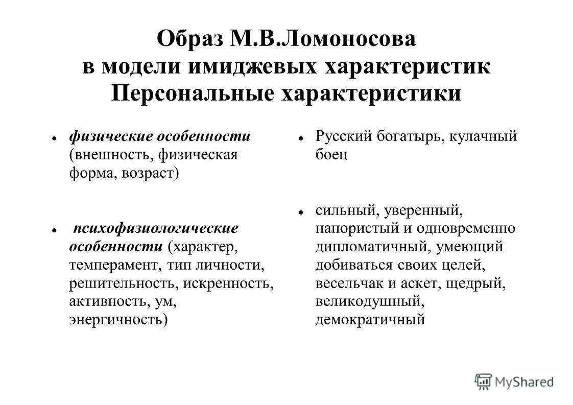 Образ М.В.Ломоносова в модели имиджевых характеристик Персональные характеристики физические особенности (внешность, физическая форма, возраст) психофизиологические особенности (характер, темперамент, тип личности, решительность, искренность, активно