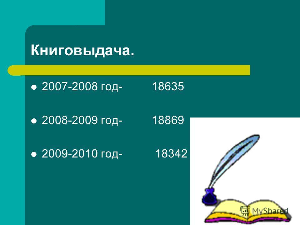 Книговыдача. 2007-2008 год- 18635 2008-2009 год- 18869 2009-2010 год- 18342