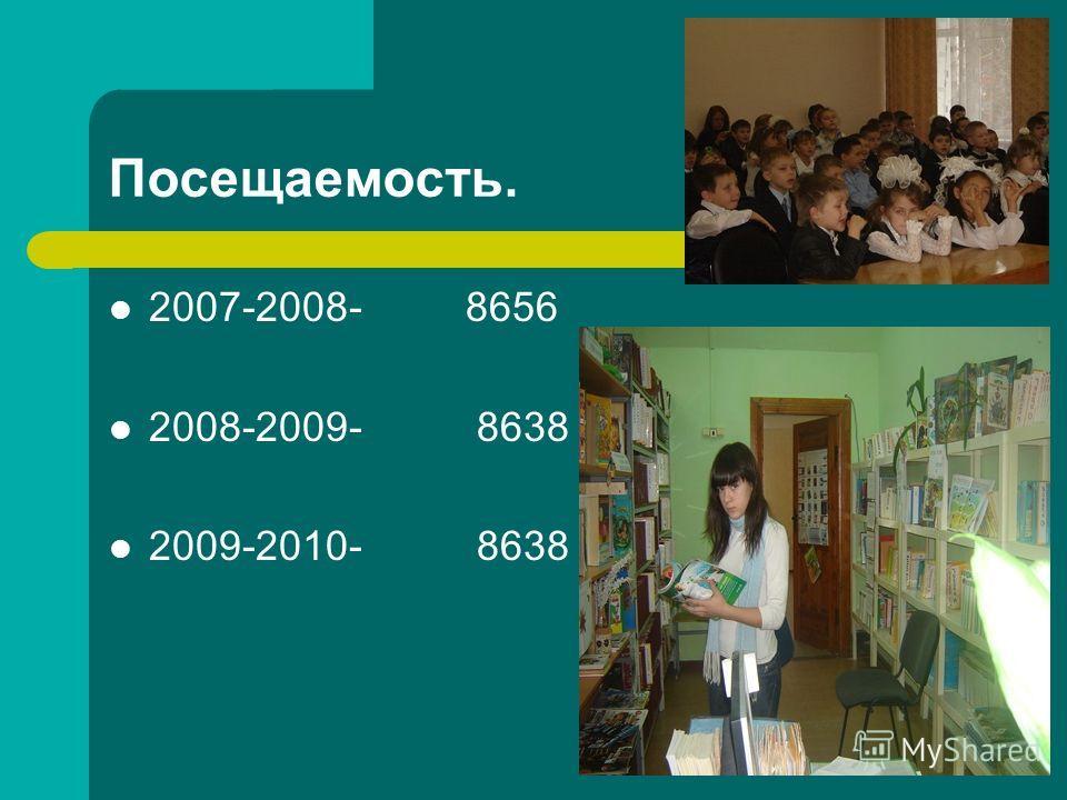 Посещаемость. 2007-2008- 8656 2008-2009- 8638 2009-2010- 8638