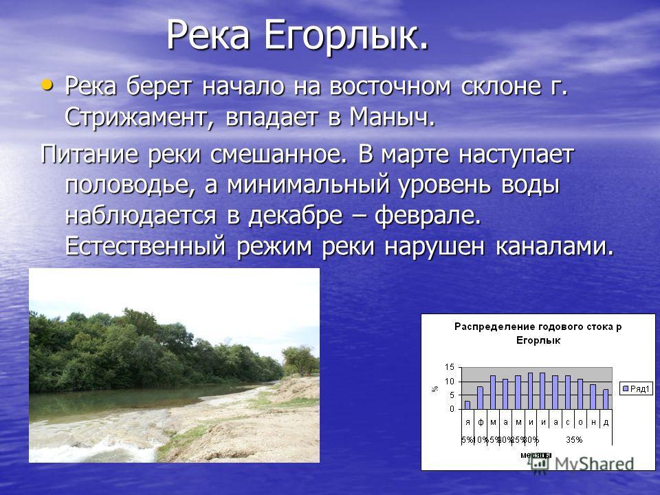 Река Егорлык. Река Егорлык. Река берет начало на восточном склоне г. Стрижамент, впадает в Маныч. Река берет начало на восточном склоне г. Стрижамент, впадает в Маныч. Питание реки смешанное. В марте наступает половодье, а минимальный уровень воды на