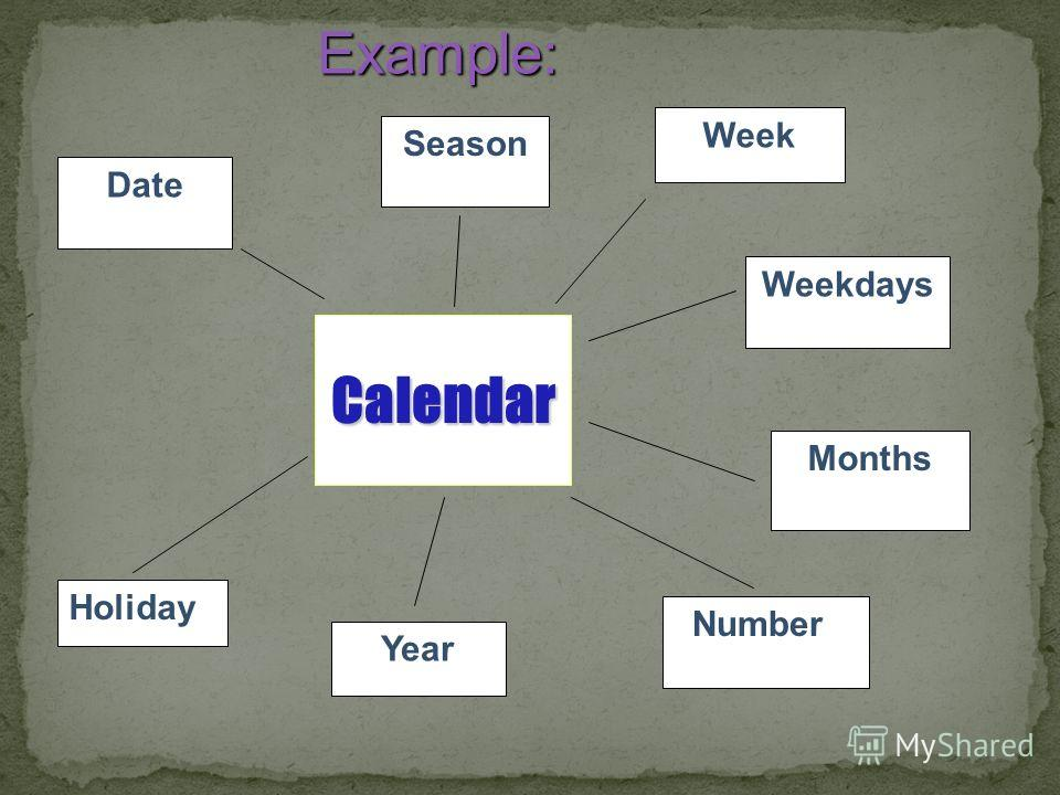 Calendar Date Holiday Year Season Week Months Number s Weekdays Example: