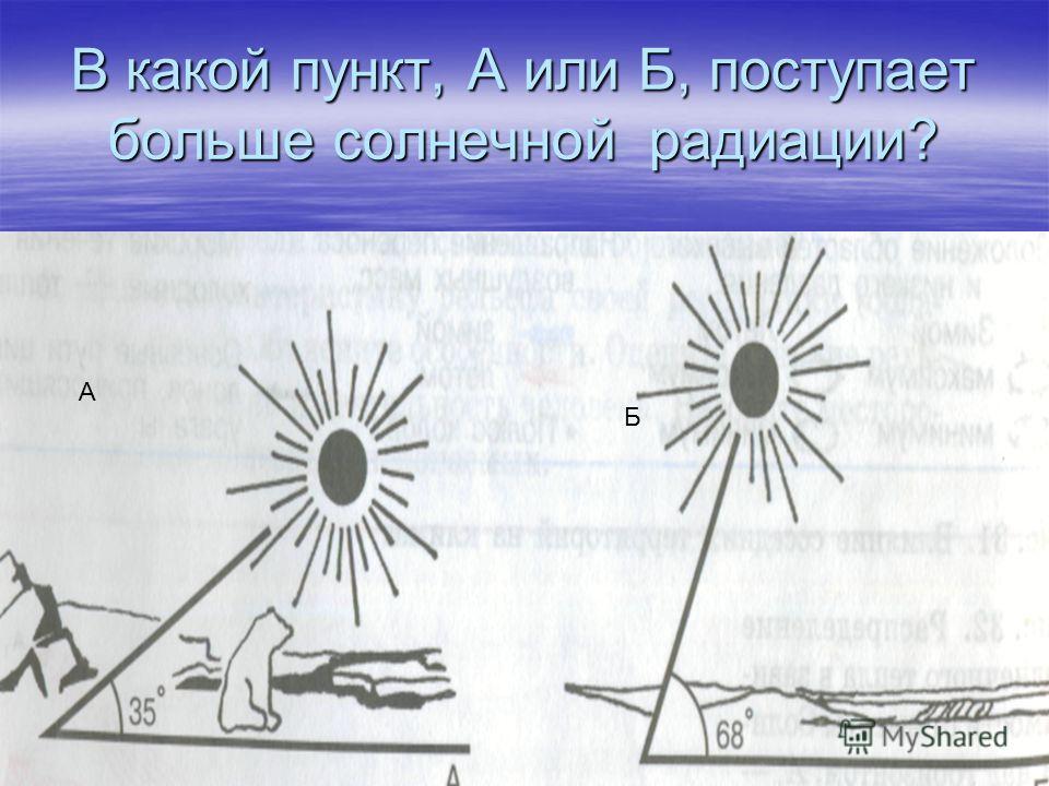 В какой пункт, А или Б, поступает больше солнечной радиации? А Б
