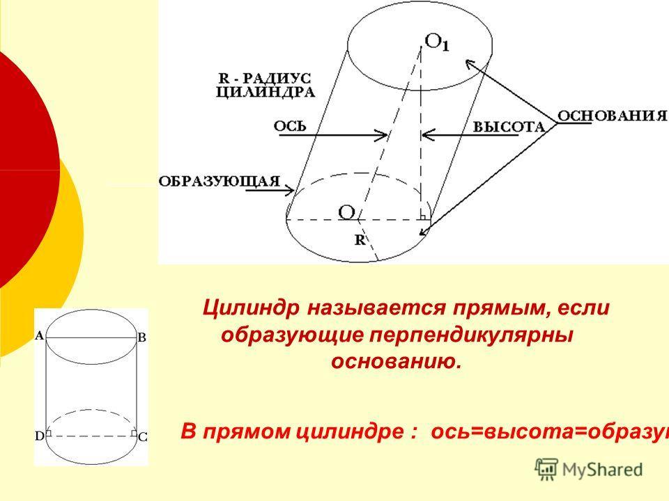Цилиндр называется прямым, если образующие перпендикулярны основанию. В прямом цилиндре : ось=высота=образующая.