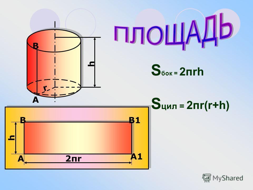 S бок = 2пrh S цил = 2пr(r+h) B A r h h 2пr B A A1 B1