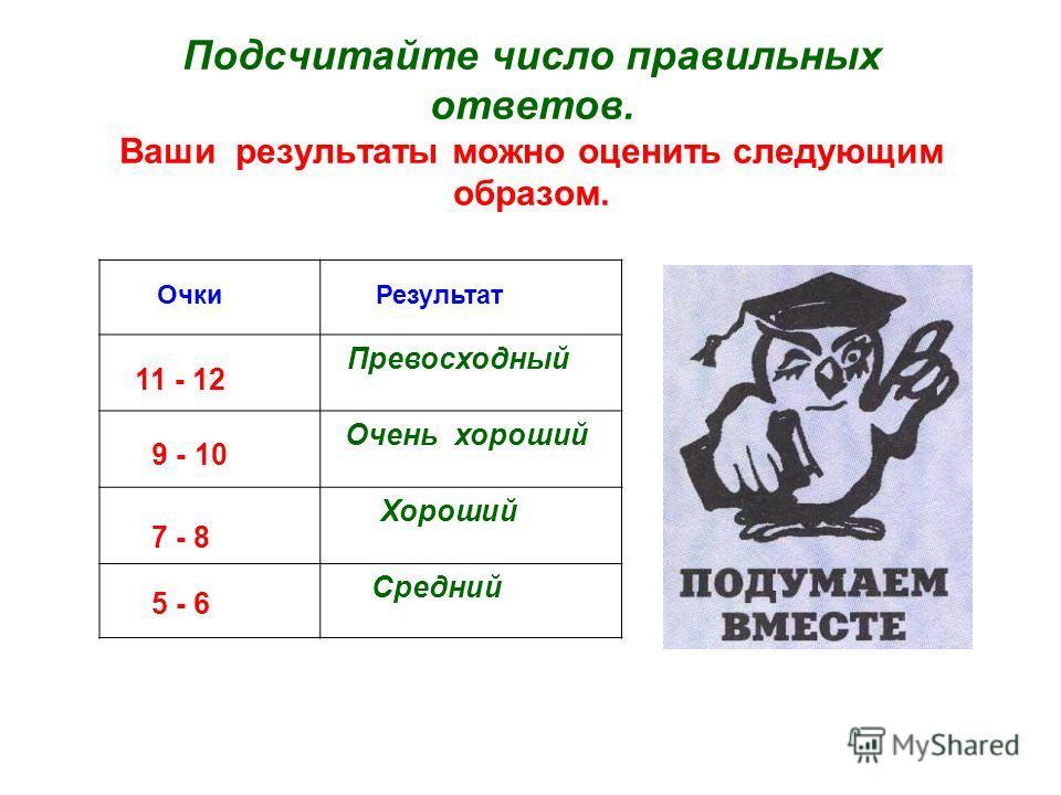 Подсчитайте число правильных ответов. Ваши результаты можно оценить следующим образом. од Превосходный Очень хороший Хороший Средний ОчкиРезультат 11 - 12 9 - 10 7 - 8 5 - 6