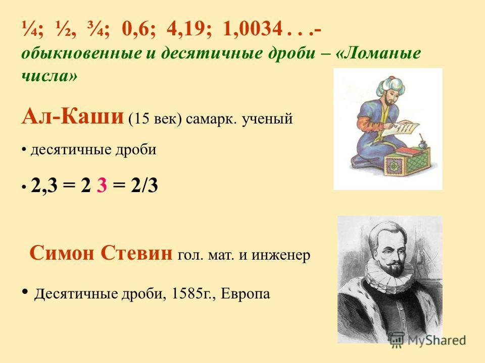 ¼; ½, ¾; 0,6; 4,19; 1,0034...- обыкновенные и десятичные дроби – «Ломаные числа» Ал-Каши (15 век) самарк. ученый десятичные дроби 2,3 = 2 3 = 2/3 Симон Стевин гол. мат. и инженер д есятичные дроби, 1585г., Европа
