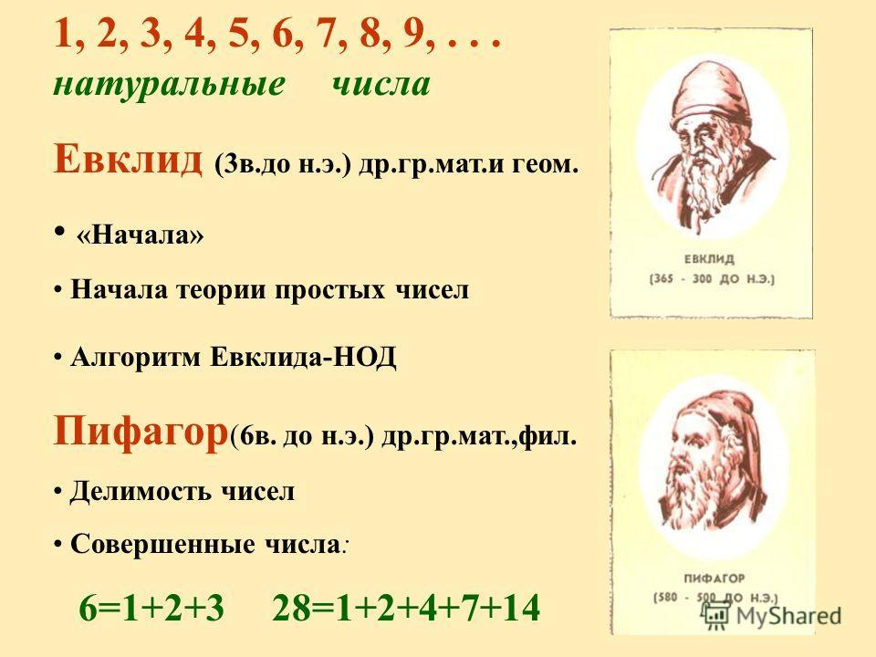 1, 2, 3, 4, 5, 6, 7, 8, 9,... натуральные числа Евклид (3в.до н.э.) др.гр.мат.и геом. «Начала» Начала теории простых чисел Алгоритм Евклида-НОД Пифагор (6в. до н.э.) др.гр.мат.,фил. Делимость чисел Совершенные числа: 6=1+2+3 28=1+2+4+7+14