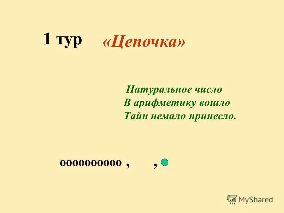 Натуральное число В арифметику вошло Тайн немало принесло. оооооооооо,, 1 тур «Цепочка»