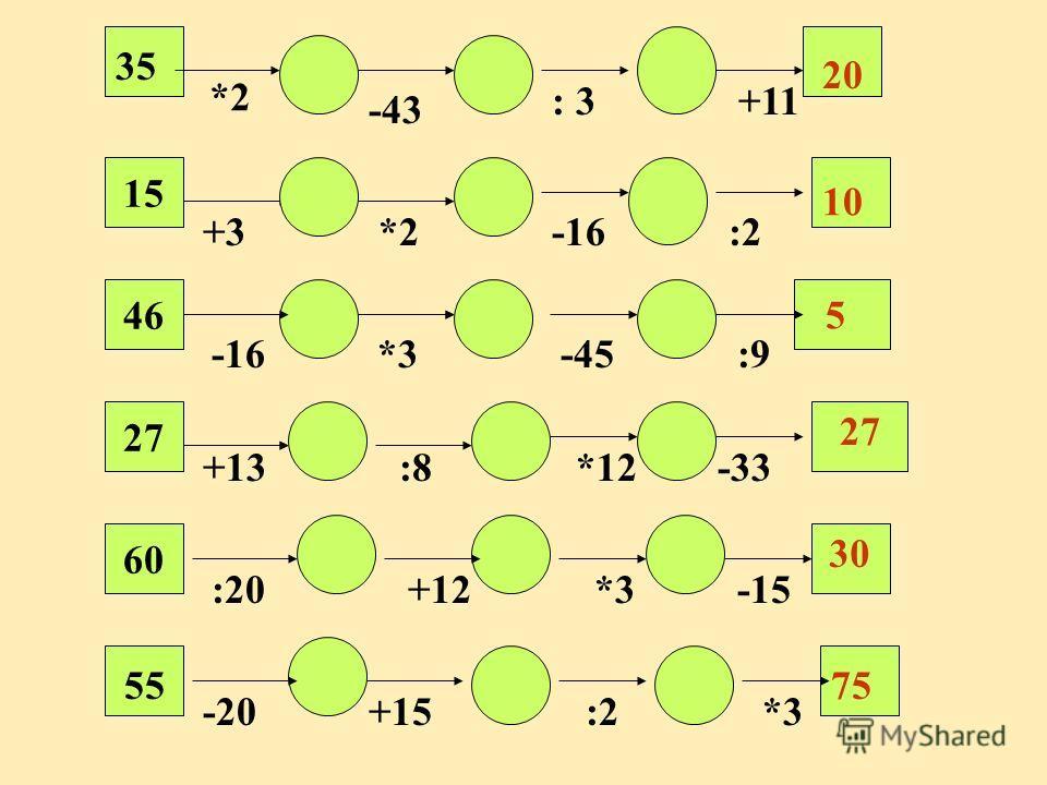 27 60 46 15 35 *2 -43 : 3 +11 20 +3 *2 -16 :2 10 -16 *3 -45 :9 5 +13 :8 *12 -33 :20 +12 *3 -15 27 30 55 -20 +15 :2 *3 75