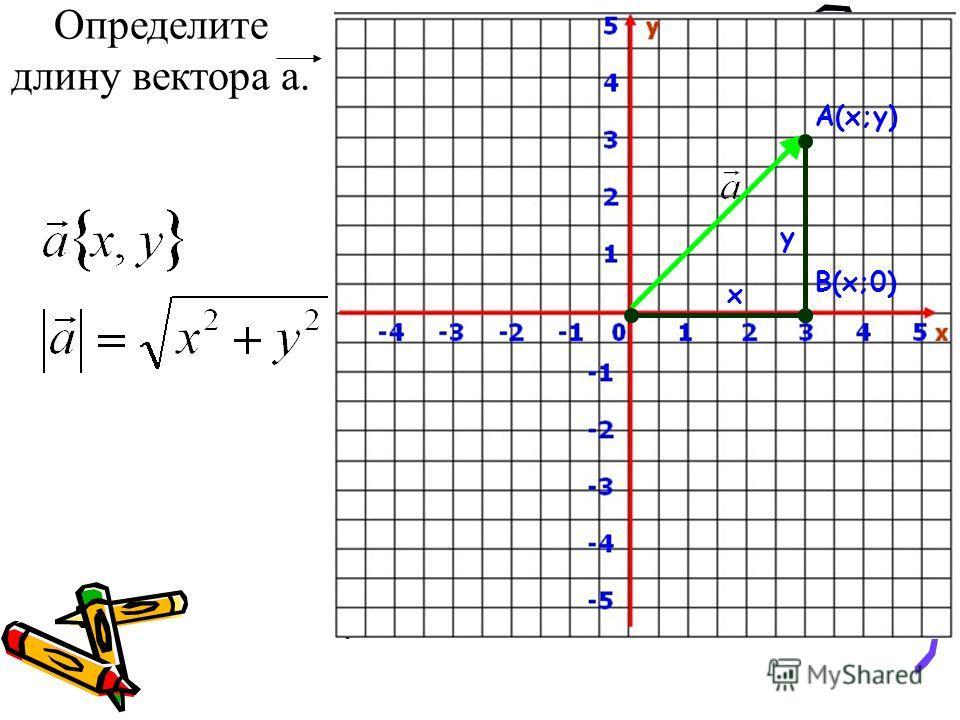 Определите длину векторa a. А(x;y) B(x;0)B(x;0) x y