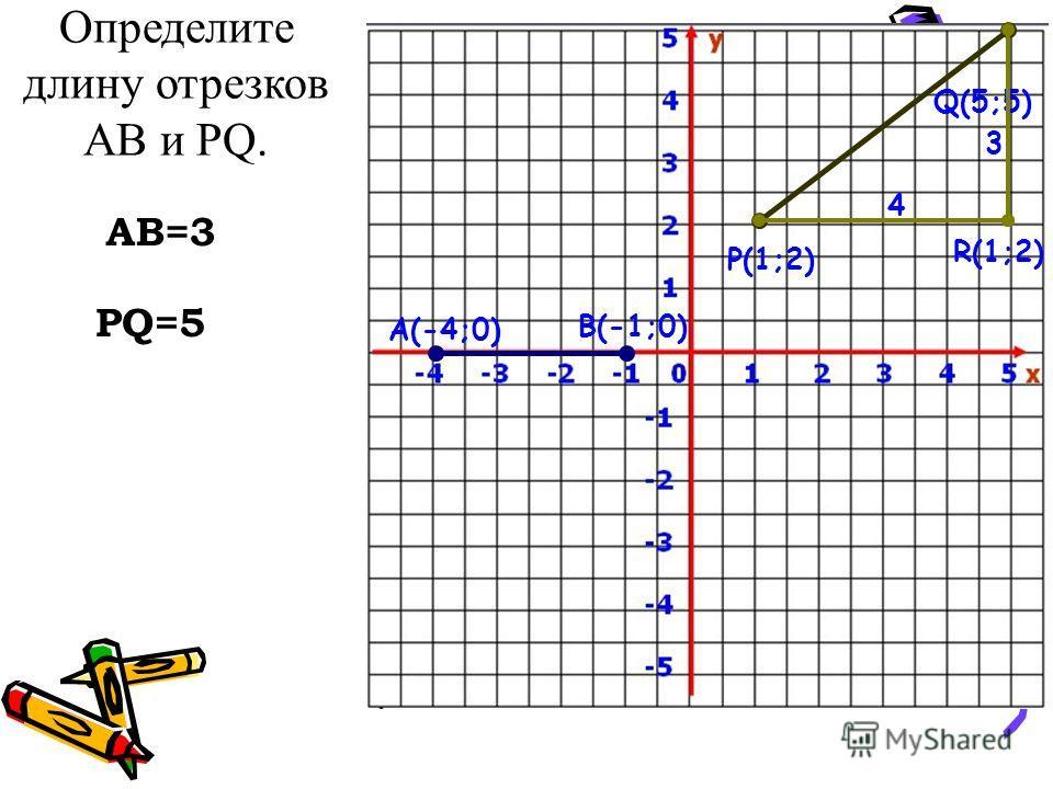 Определите длину отрезков АВ и PQ. А(-4;0) В(-1;0) P(1;2)P(1;2) Q(5;5) AB=3 PQ=5 R(1;2)R(1;2) 4 3
