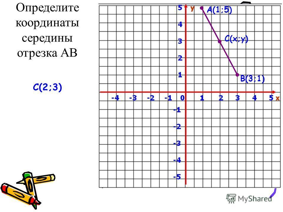 Определите координаты середины отрезка АВ А(1;5) В(3;1) С(x;y) C(2;3)C(2;3)