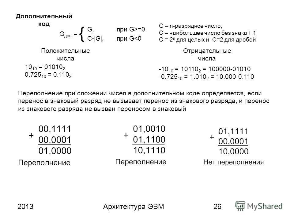 2013Архитектура ЭВМ26 Дополнительный код G – n-разрядное число; С – наибольшее число без знака + 1 С = 2 n для целых и С=2 для дробей G, при G>=0 С-|G|, при G