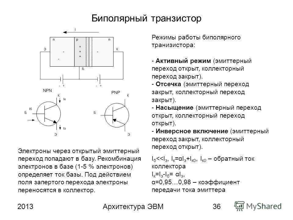 2013Архитектура ЭВМ36 Биполярный транзистор Электроны через открытый эмиттерный переход попадают в базу. Рекомбинация электронов в базе (1-5 % электронов) определяет ток базы. Под действием поля запертого перехода электроны переносятся в коллектор. Р