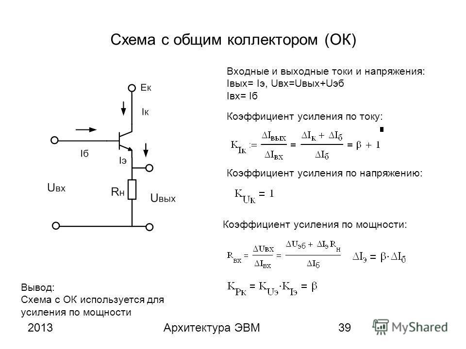 2013Архитектура ЭВМ39 Схема с общим коллектором (ОК) Входные и выходные токи и напряжения: Iвых= Iэ, Uвх=Uвых+Uэб Iвх= Iб Коэффициент усиления по току: Коэффициент усиления по напряжению: Коэффициент усиления по мощности: Вывод: Схема с ОК использует