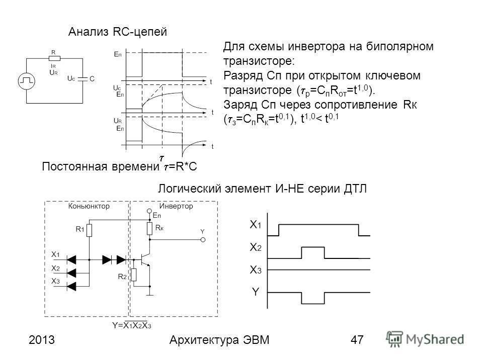 2013Архитектура ЭВМ47 Анализ RC-цепей Постоянная времени =R*C Для схемы инвертора на биполярном транзисторе: Разряд Cп при открытом ключевом транзисторе ( р =С п R от =t 1,0 ). Заряд Сп через сопротивление Rк ( з =С п R к =t 0,1 ), t 1,0 < t 0,1 Логи