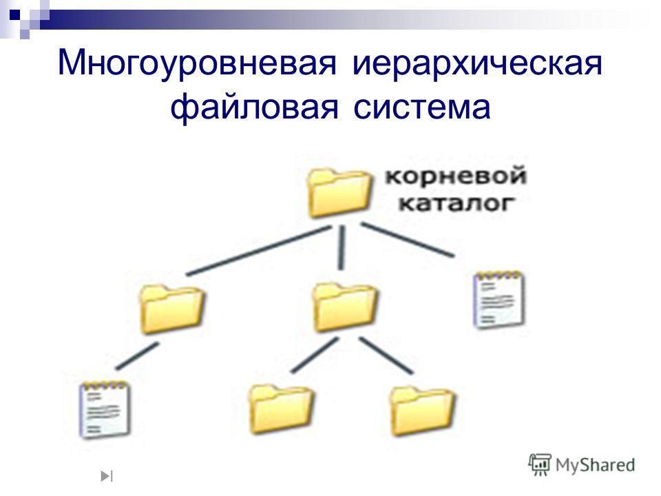 Многоуровневая иерархическая файловая система