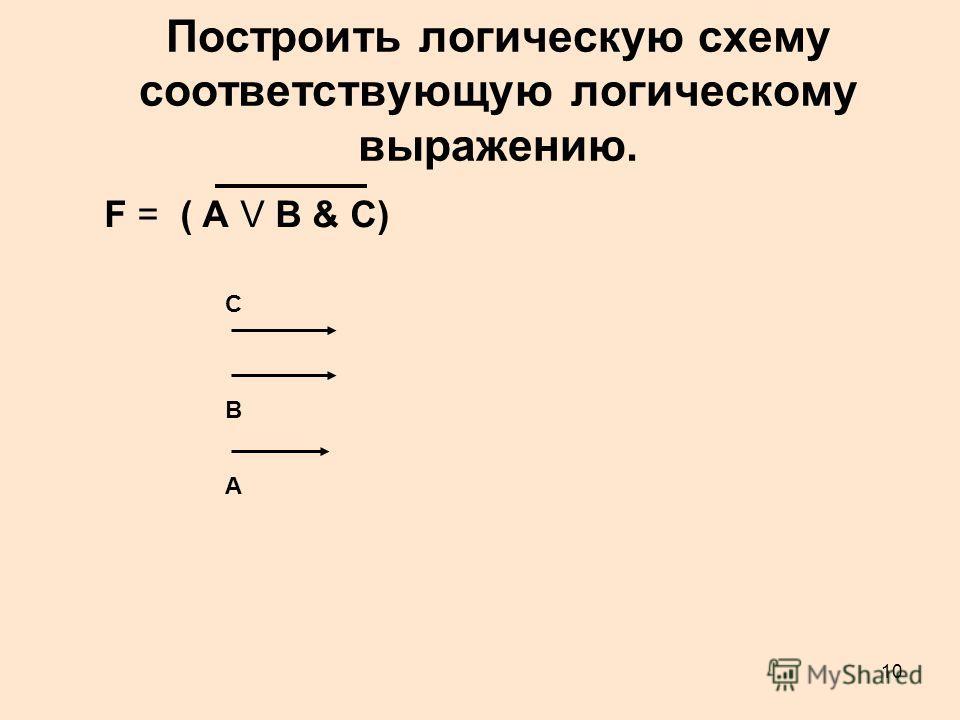 10 F = ( А V В & C) С В А Построить логическую схему соответствующую логическому выражению.